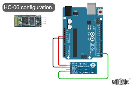 Setting Up the Bluetooth Module for the Necomimi