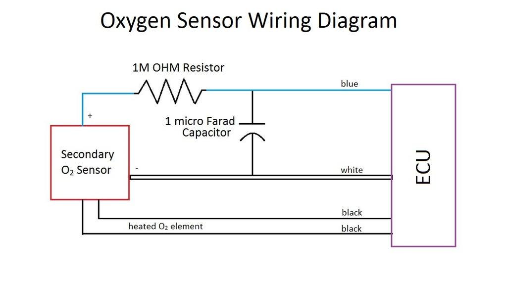 P0420 Oxygen Sensor Simulator Hack : 7 Steps - Instructables