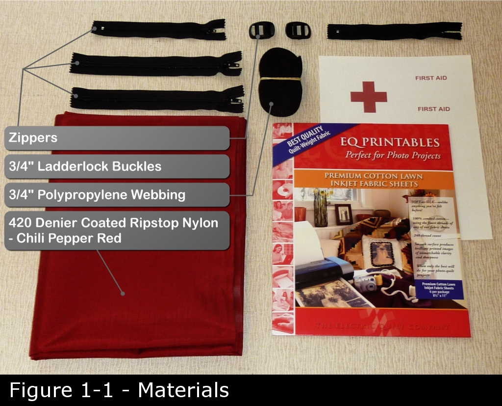Picture of How to Make a L4D First Aid Kit (Zombie Survival Prop)