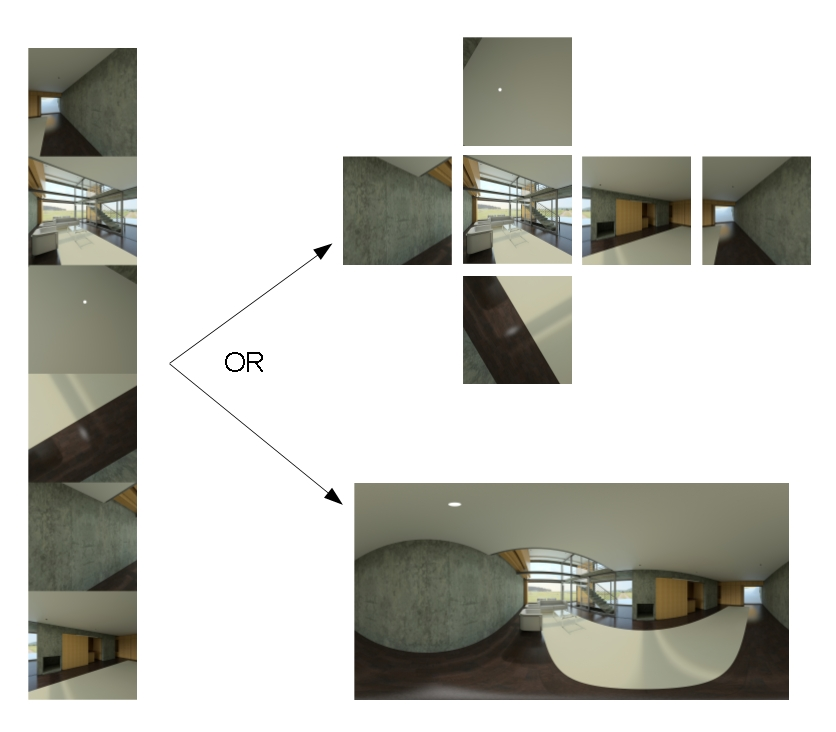 """Picture of Transforming Autodesk360 Panoramic Image """"Automatically"""""""