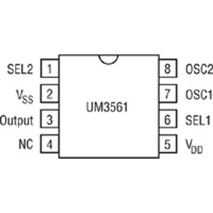 UM3561 Pin Diagram and Description