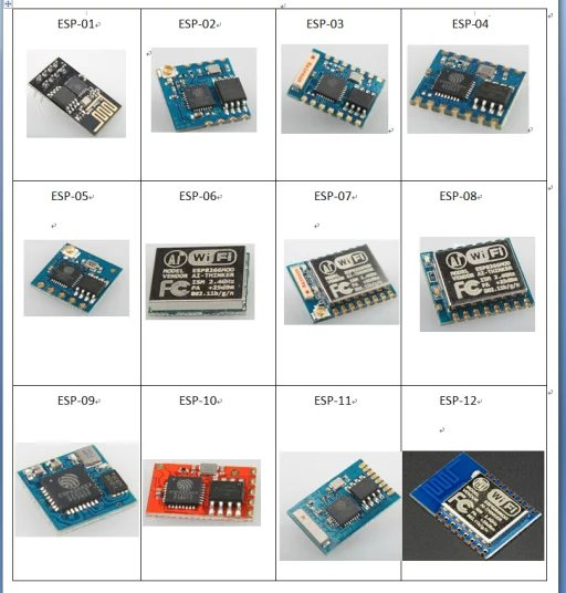 Picture of What Is ESP8266 Modules?