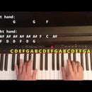 How to Play A Thousand Years on Piano Easy