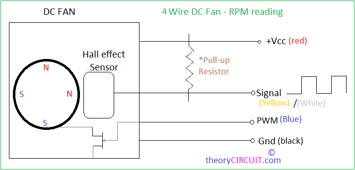 Picture of 4 Wire DC FAN