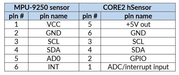 Prepare the Cable for MPU-9250 Module
