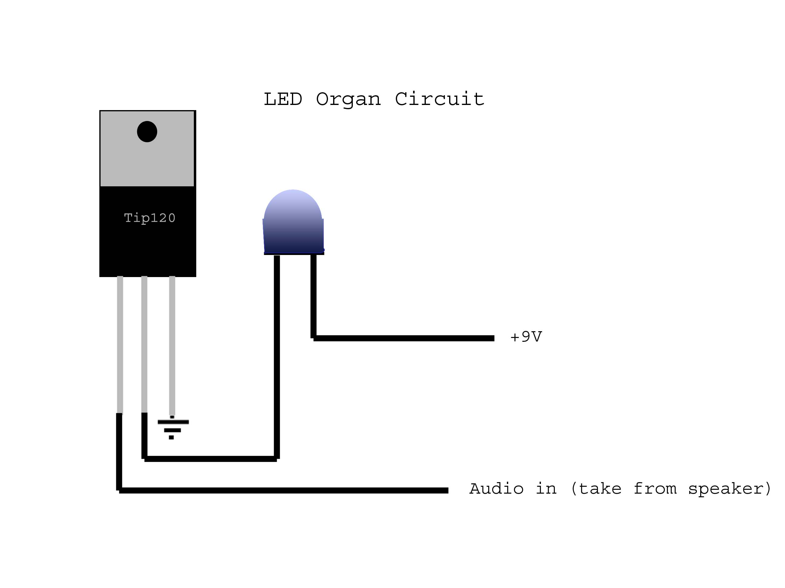 Picture of Add the LED Organ