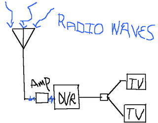 Over the Air Tv Antenna Amp. : 5 Steps - InstructablesInstructables