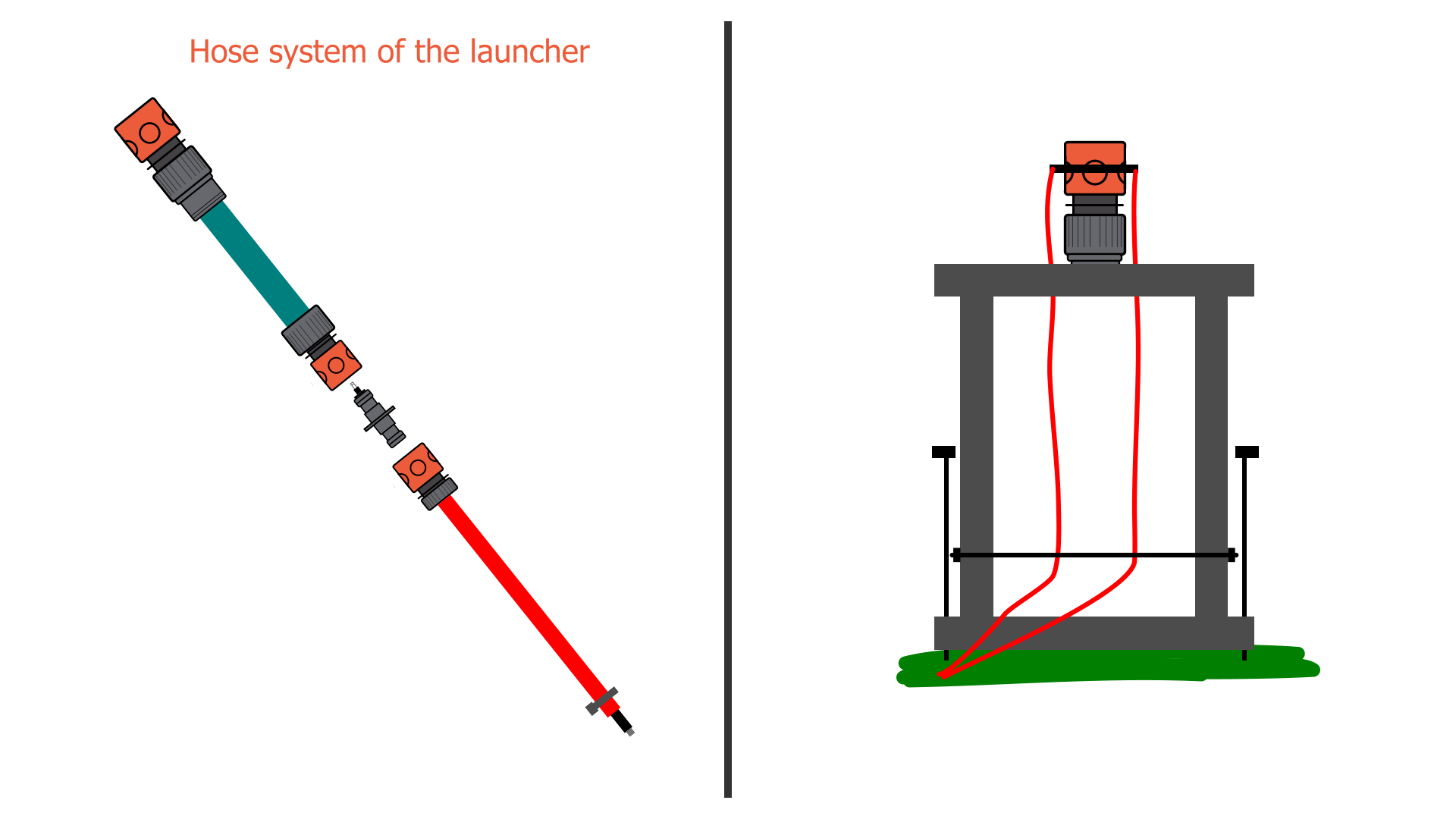 Picture of Construction of the Launcher and the Nozzle