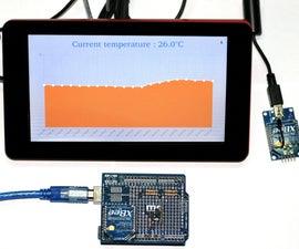 Remote temperature monitor, using Arduino, Raspberry Pi and XBee modules
