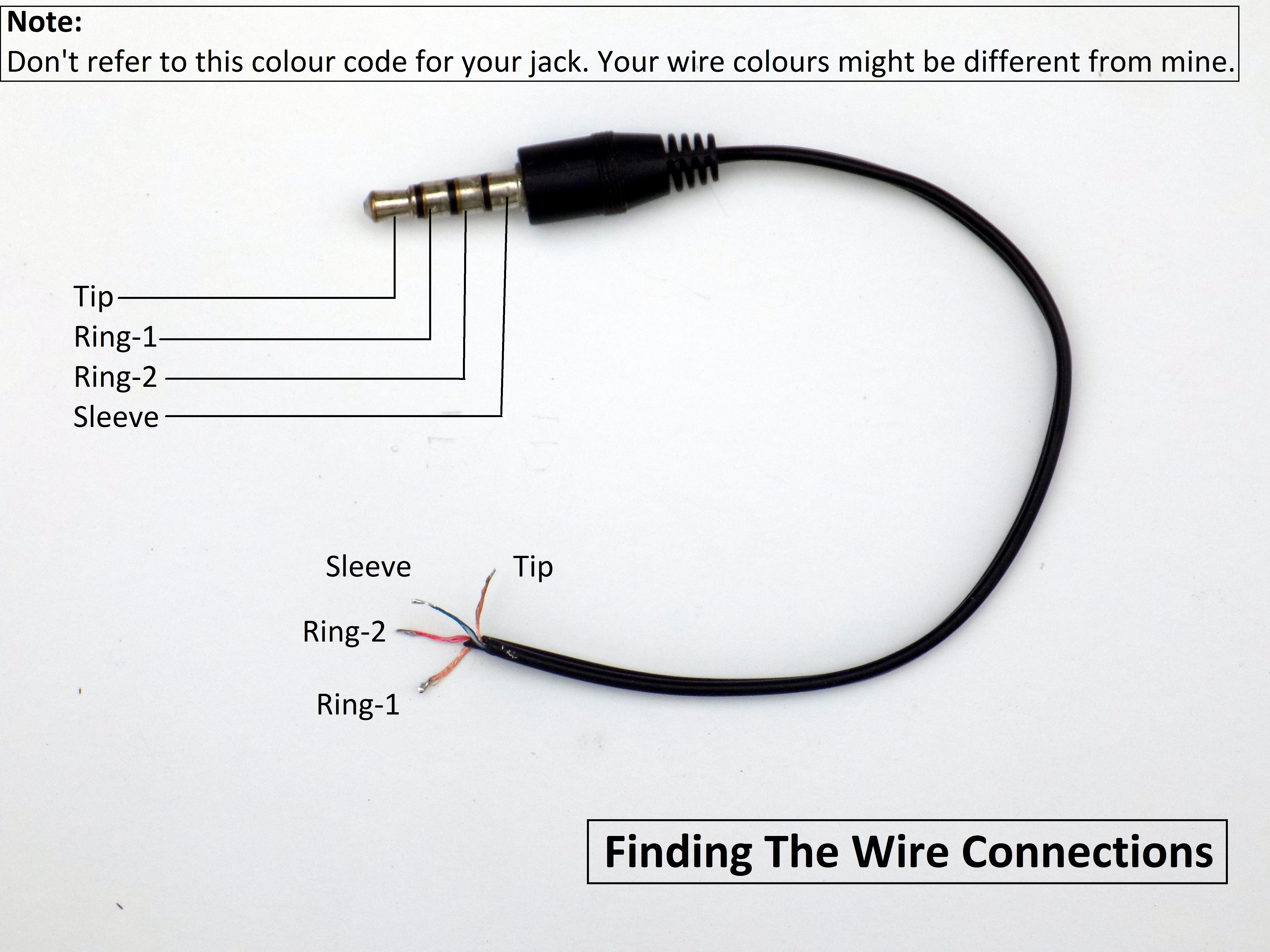 Picture of Wiring the TRRS Male and  Female Jacks