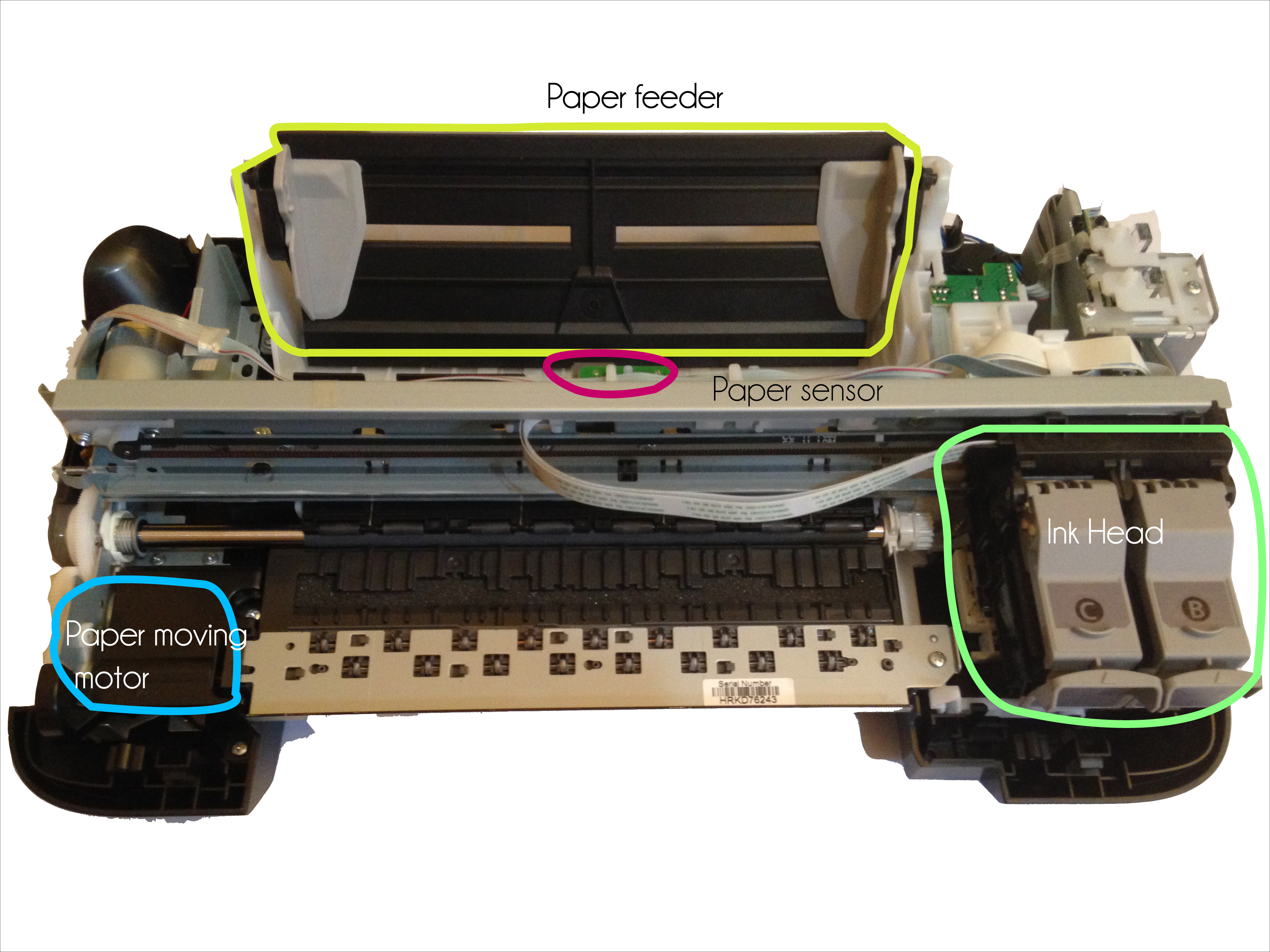 Picture of Quick Intro to Inkjet Printer Mechanism