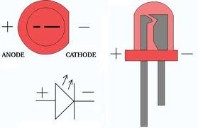 Picture of Making a Simple Circuit