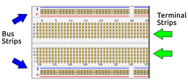 How the Breadboard Works
