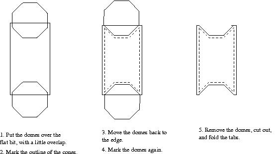 Picture of Prepare the Flat Top Bit