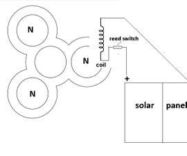 Electric Motor Solar Powered
