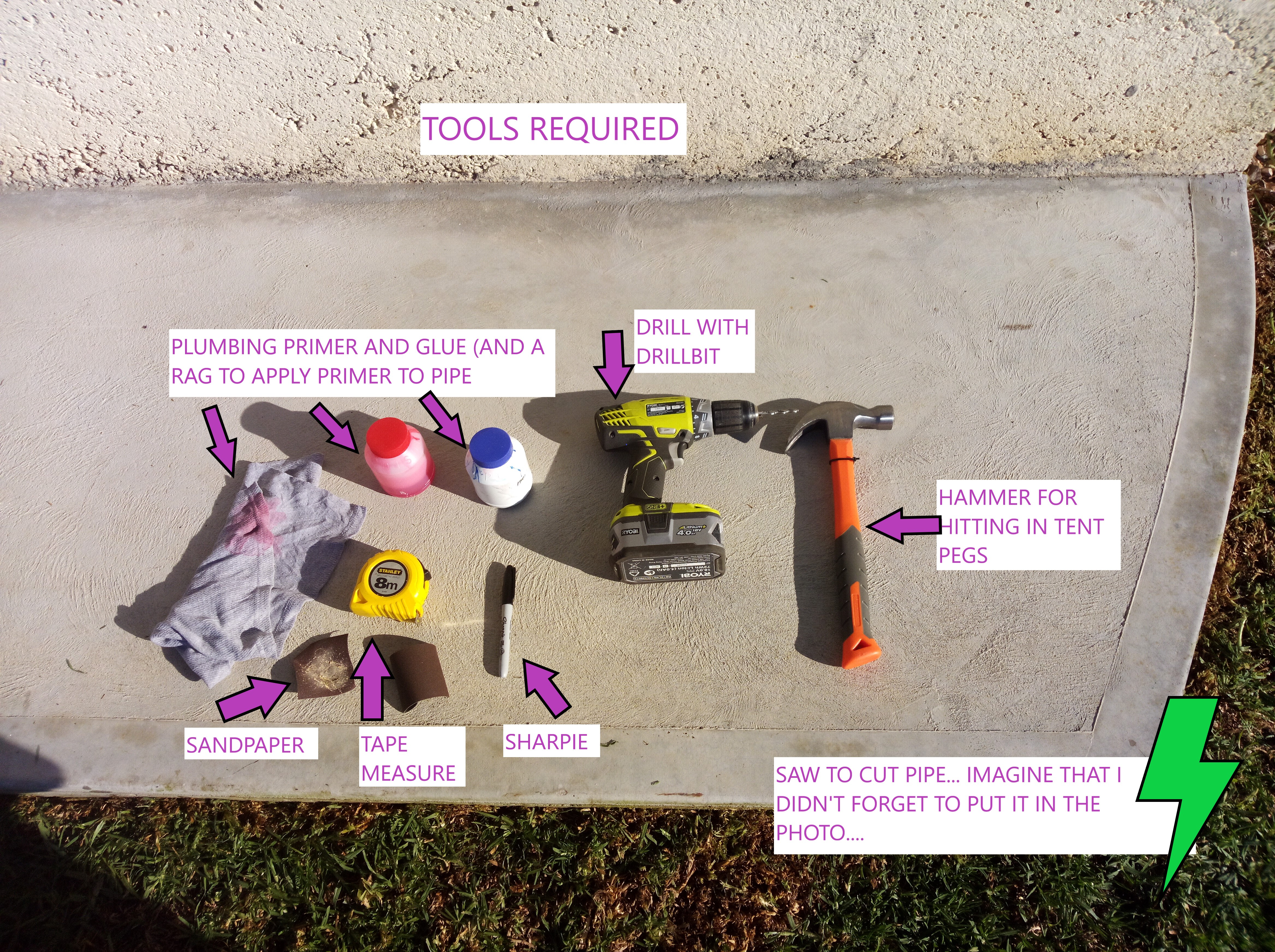 Picture of Assemble Your Tools and Consumables