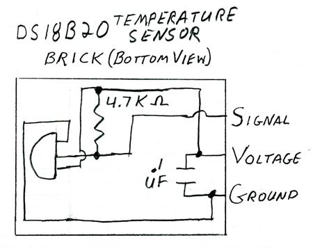 Picture of DS18B20 Temperature Measurement