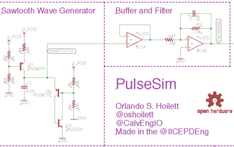Systolic to Diastolic Phase - Sawtooth Wave Generator and Inverter