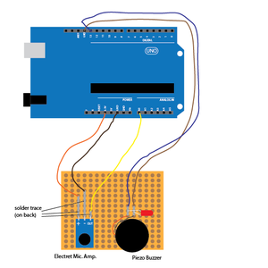 Setting the Board and Connecting to Arduino