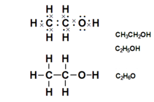 Explain the Chemical Science