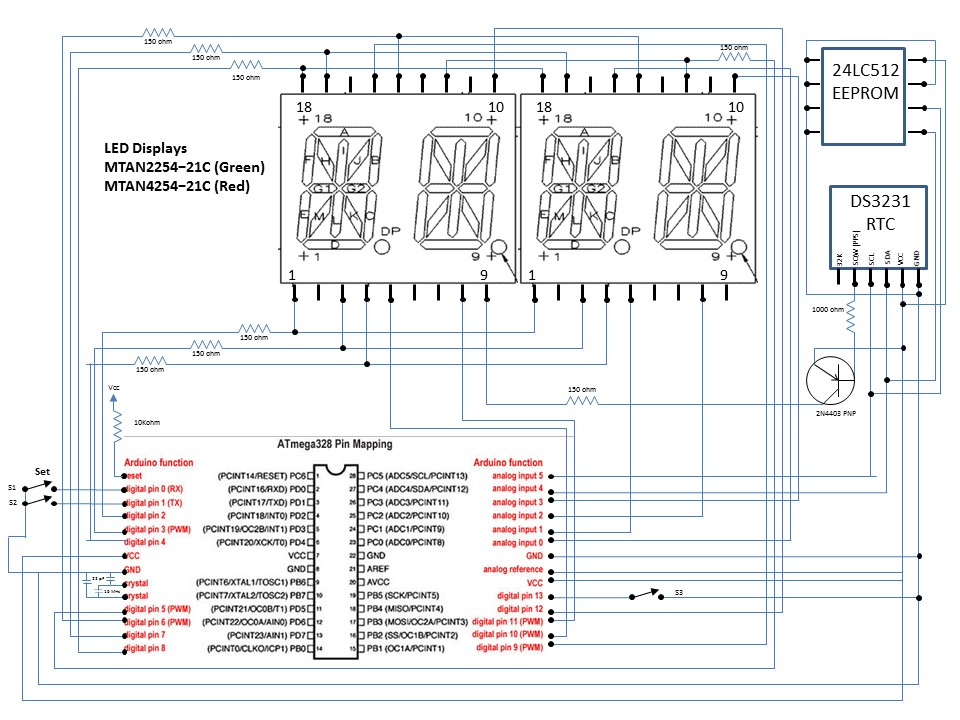 Picture of Code and Schematic