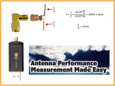 Antenna Performance Measurement