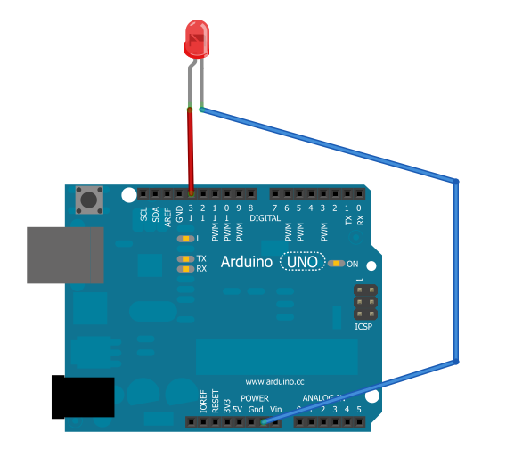 Picture of Preparation the Arduino