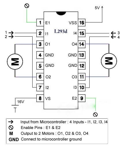 Picture of Making the Motor Driver