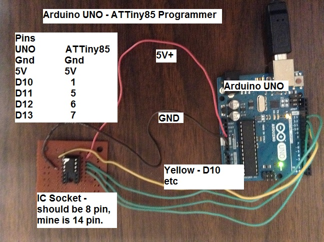 Picture of Programming ATTiny85 With Arduino UNO