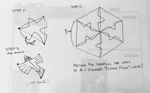Interlude: How Does a Tessellation Work?