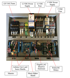 Control Panel Layout