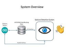 NonBlocking APDS9960 Gesture Sensor Implementation