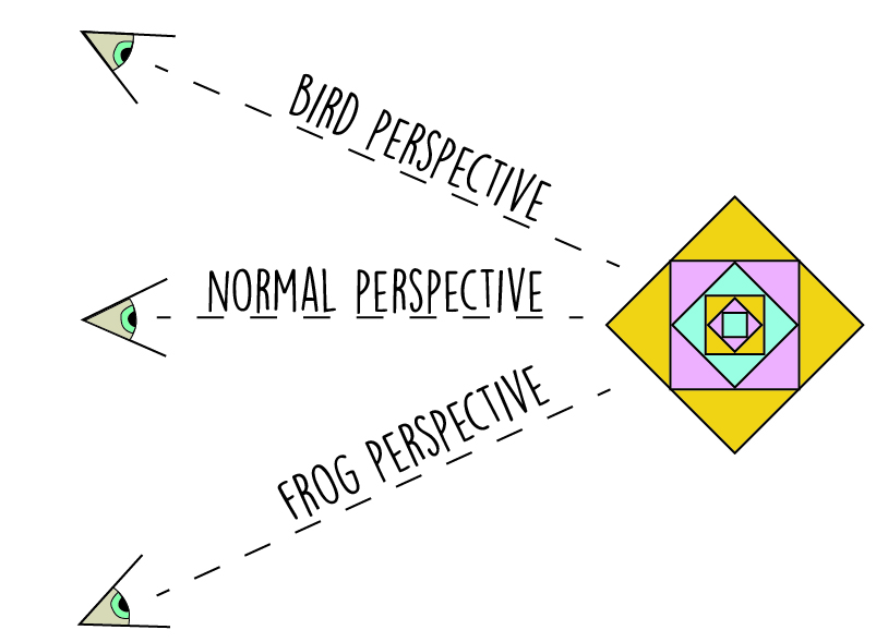 Picture of Perspective