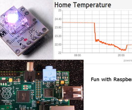Raspberry pi loves Sensors and LEDs