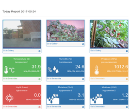 Hydrosys4 - Connected Automatic Irrigation System