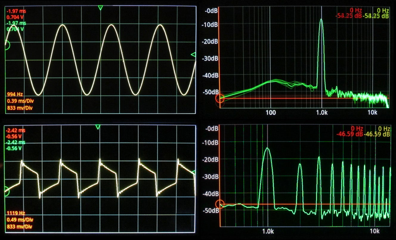 A Preamplifier For Smartphone Oscilloscopes 6 Steps With Pictures How To Build Symmetrical Class