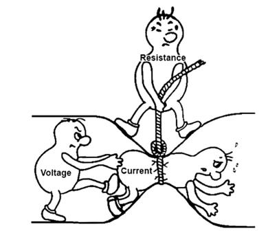 Ohms Law For Dummies 5 Steps
