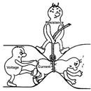 Ohms Law for Dummies