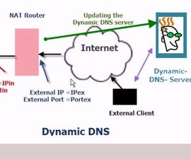 Quick and Dirty Dynamic DNS Using GoDaddy