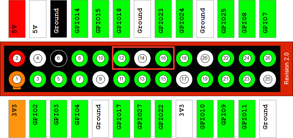 Picture of Solder the Rotary Dialer to the GPIO Outputs.
