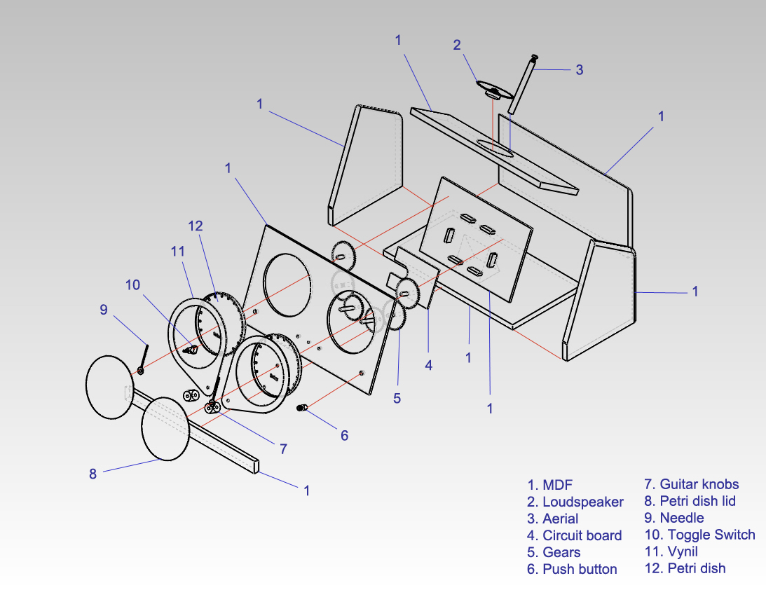 Picture of Exploded View and Materials