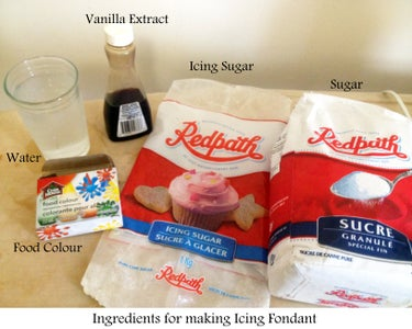 Ingredients for Making Icing Fondant