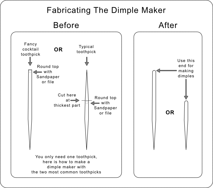 Picture of Fabricating the Dimple Maker