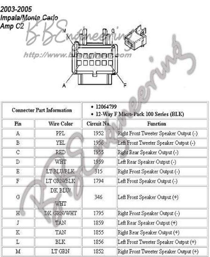 The First Step Is To Disconnect Car Battery Second Pull Your Dash Out And Remove Stock Radio Next Use Wirenuts Join Aftermarket: Buick Rainer 2005 2006 Radio Wiring Diagrams At Aslink.org
