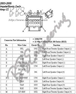 2003 Impala Stock Radio Wiring Diagram 2001 Chevy Impala Engine Diagram Bosecar Kebilau Waystar Fr