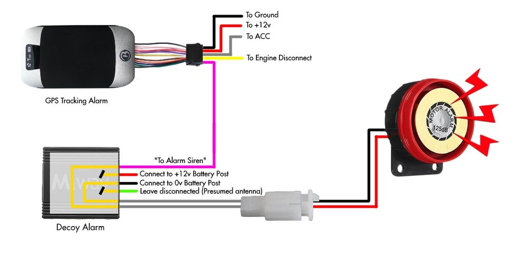 [GJFJ_338]  DIY - Decoy Alarm for Motorcycles : 6 Steps (with Pictures) - Instructables | Car Alarm Siren Wiring Diagram |  | Instructables