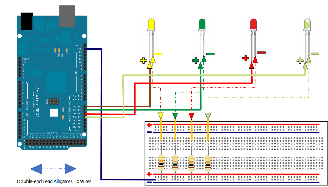 Picture of Connect LED Lights to Breadboard and Arduino Mega