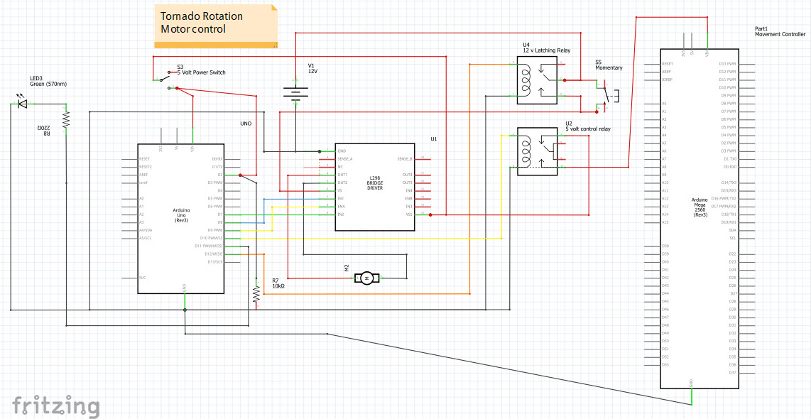 Picture of Wiring the Master Controller Equipment