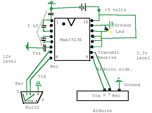 Picture of All Serial Voltages Are Not the Same.