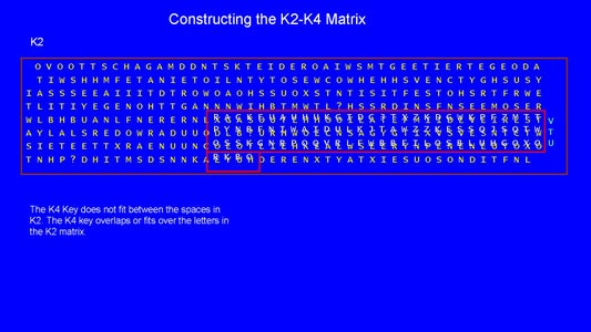 Correct K4 Key Placement